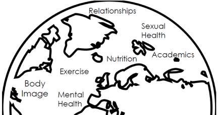 Seven Wonders of Wellness