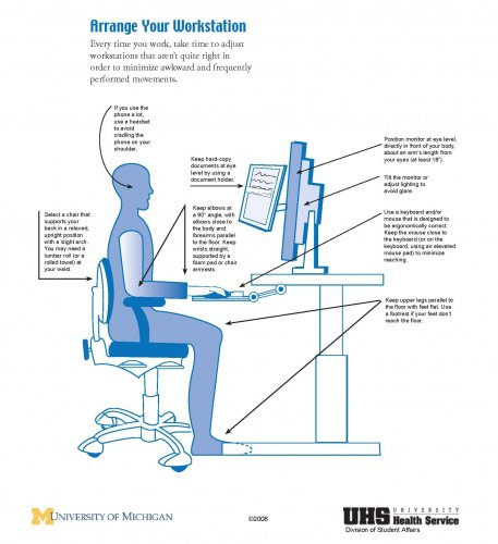 Computer ergonomics how to protect yourself from strain for Office design ergonomics