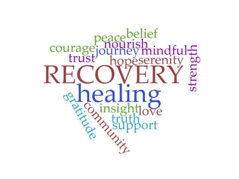 Word cloud with positive words related to recovery