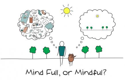 Mind Full, or Mindful? We don't own the rights to this image, but it is available for free use, to our knowledge.